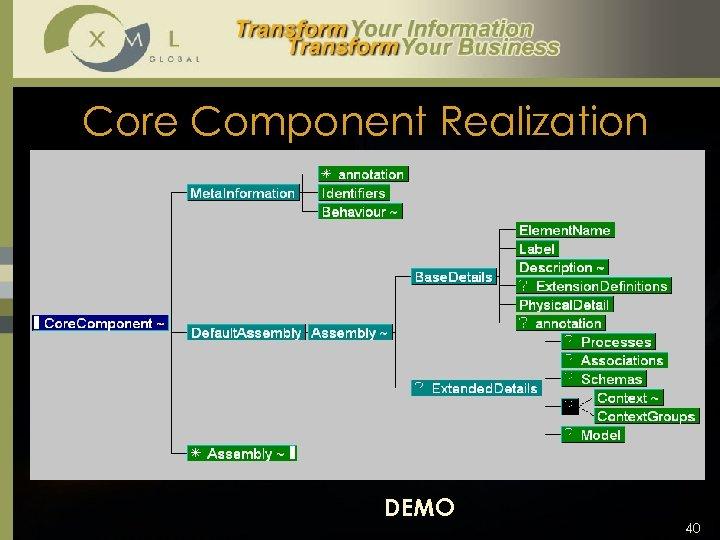 Core Component Realization DEMO 40