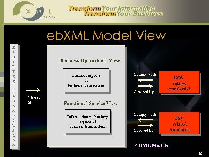 eb. XML Model View B U S I N E S S T R