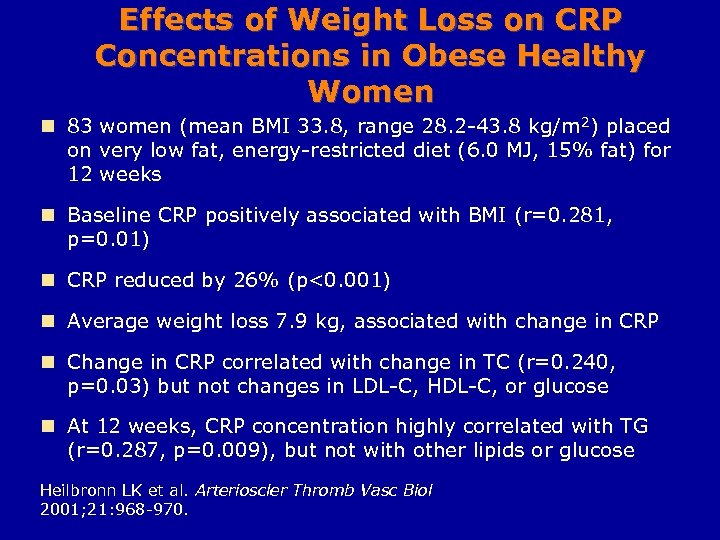 Effects of Weight Loss on CRP Concentrations in Obese Healthy Women n 83 women