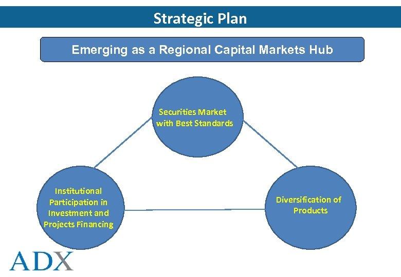 Strategic Plan Emerging as a Regional Capital Markets Hub Securities Market with Best Standards
