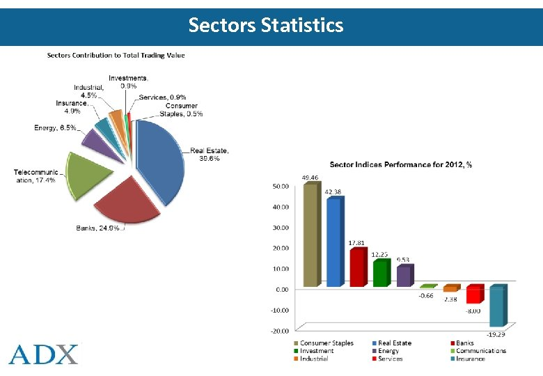 Sectors Statistics