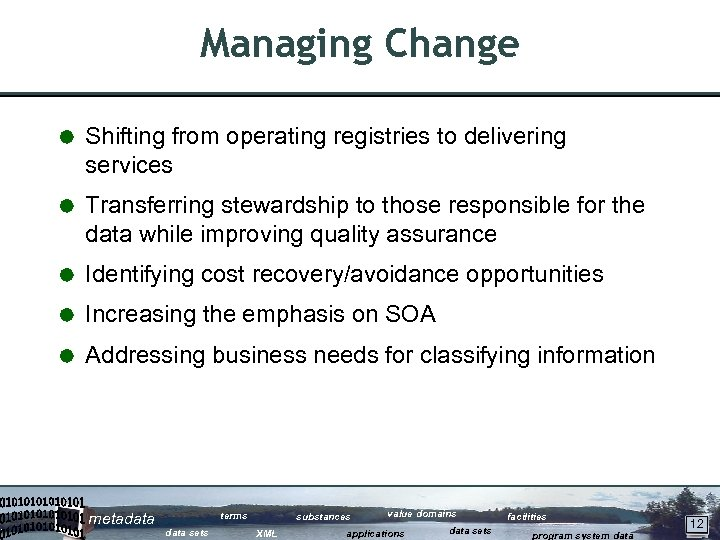 Managing Change Å Shifting from operating registries to delivering services Å Transferring stewardship to