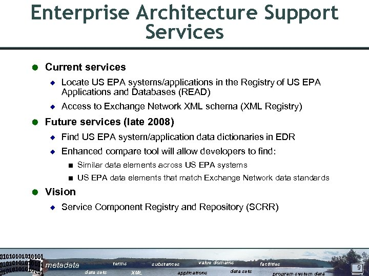Enterprise Architecture Support Services Å Current services ¿ ¿ Å Locate US EPA systems/applications