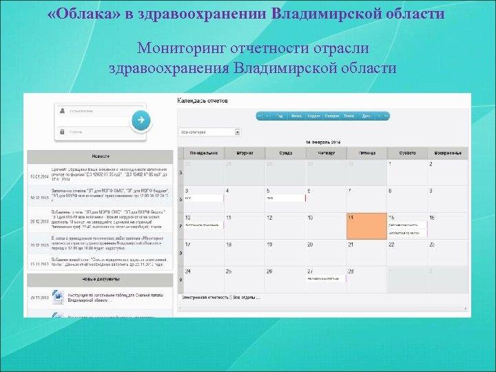«Облака» в здравоохранении Владимирской области Мониторинг отчетности отрасли здравоохранения Владимирской области