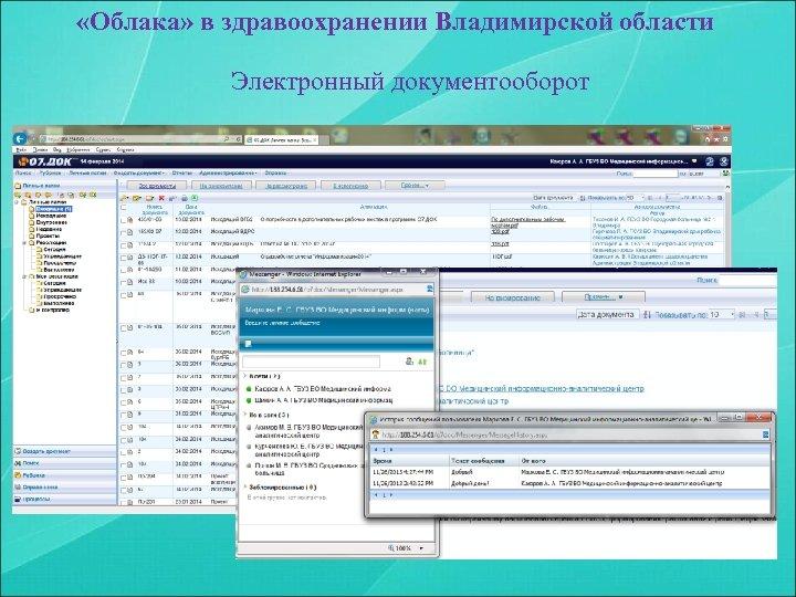 «Облака» в здравоохранении Владимирской области Электронный документооборот