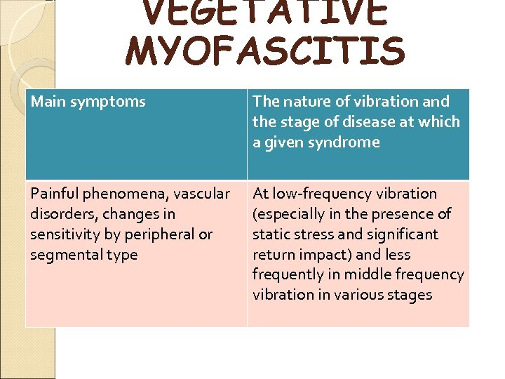 VEGETATIVE MYOFASCITIS Main symptoms The nature of vibration and the stage of disease at