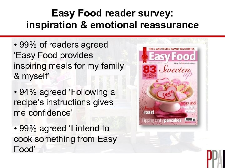 Easy Food reader survey: inspiration & emotional reassurance • 99% of readers agreed 'Easy