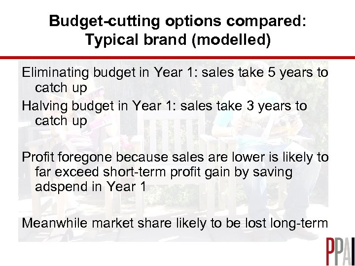 Budget-cutting options compared: Typical brand (modelled) Eliminating budget in Year 1: sales take 5