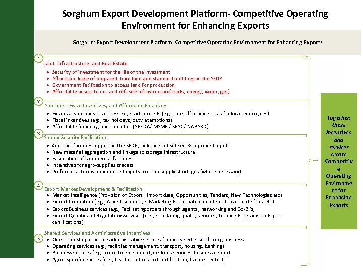 Sorghum Export Development Platform Competitive Operating Environment for Enhancing Exports 1 2 3 4