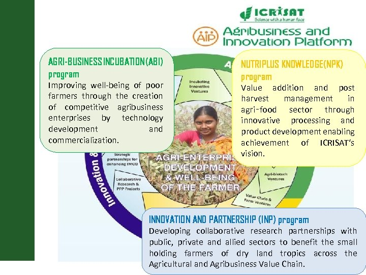 AGRI-BUSINESS INCUBATION (ABI) program Improving well-being of poor farmers through the creation of competitive