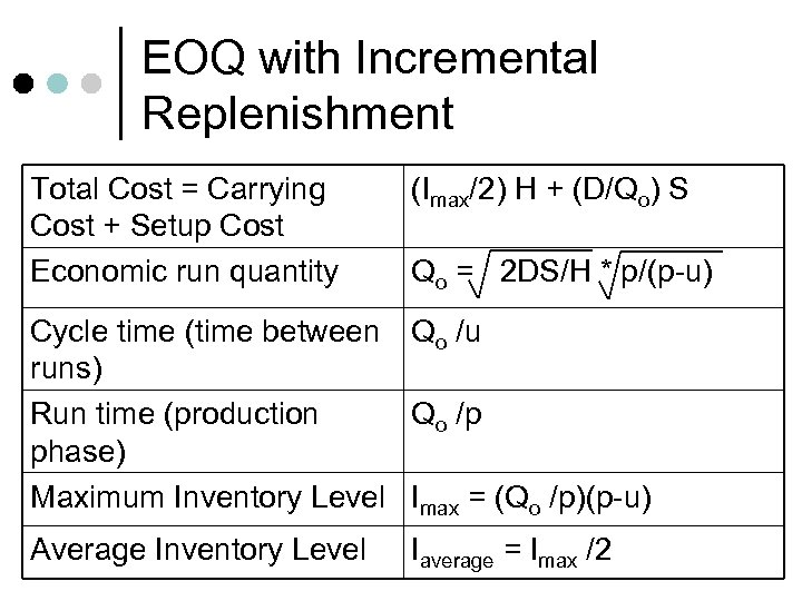 EOQ with Incremental Replenishment Total Cost = Carrying Cost + Setup Cost Economic run