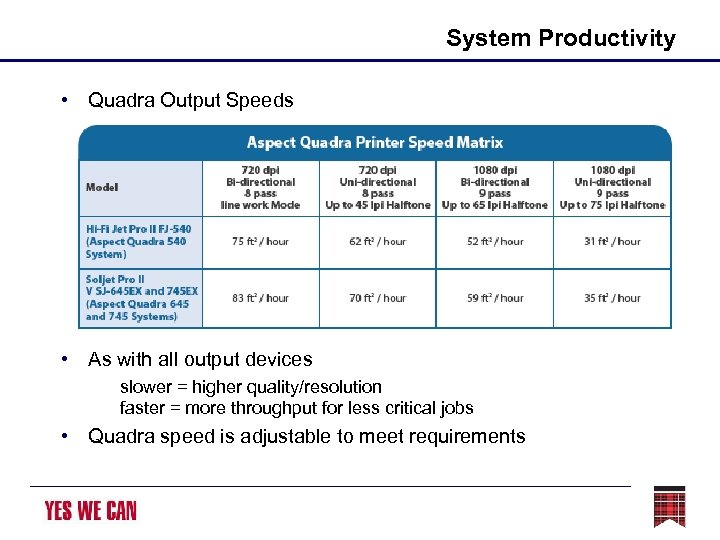System Productivity • Quadra Output Speeds • As with all output devices slower =