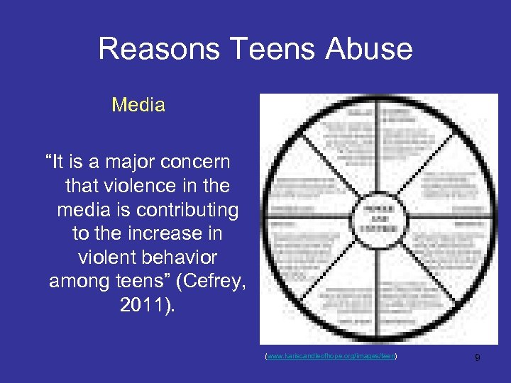 """Reasons Teens Abuse Media """"It is a major concern that violence in the media"""