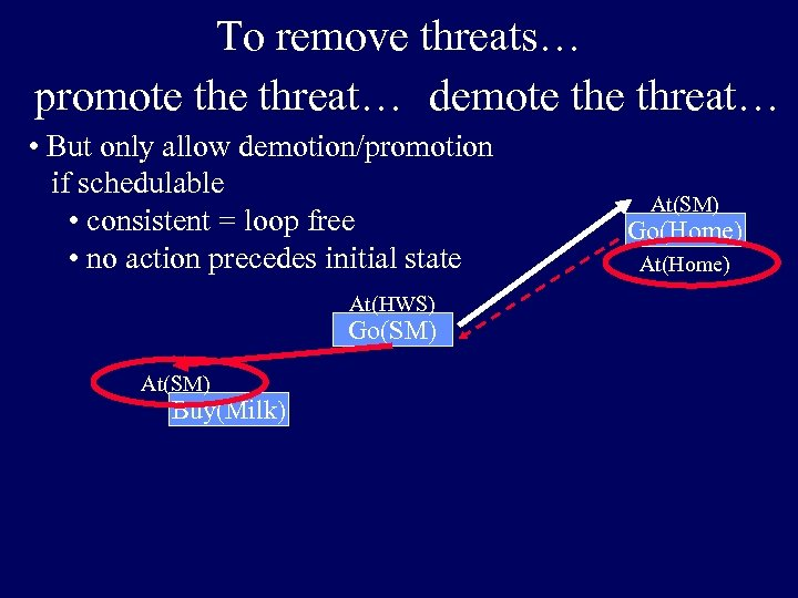 To remove threats… promote threat… demote threat… • But only allow demotion/promotion if schedulable