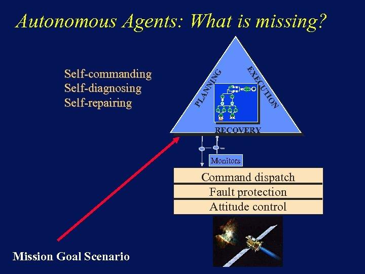 N IO PL UT AN NI EC EX Self-commanding Self-diagnosing Self-repairing NG Autonomous Agents: