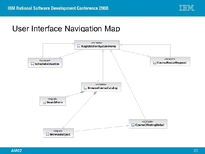 User Interface Navigation Map © 2007 IBM Corporation AM 02 20