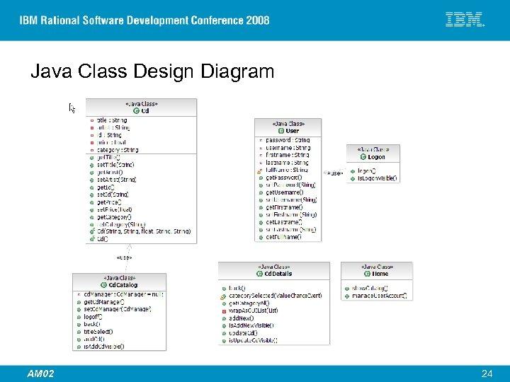 Java Class Design Diagram © 2007 IBM Corporation AM 02 24