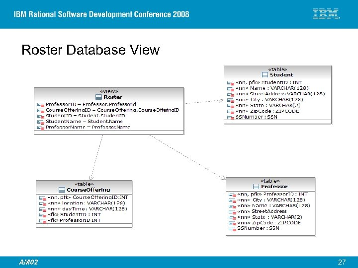 Roster Database View © 2007 IBM Corporation AM 02 27