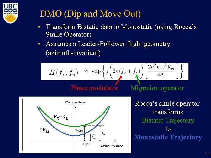 DMO (Dip and Move Out) • Transform Bistatic data to Monostatic (using Rocca's Smile