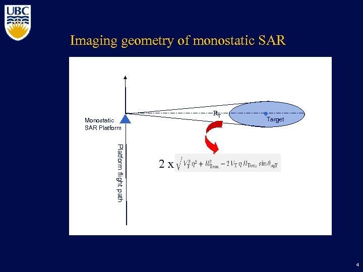 Imaging geometry of monostatic SAR RT Monostatic SAR Platform Target Platform flight path 2