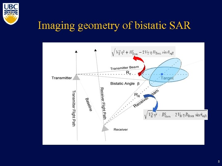 Imaging geometry of bistatic SAR 5