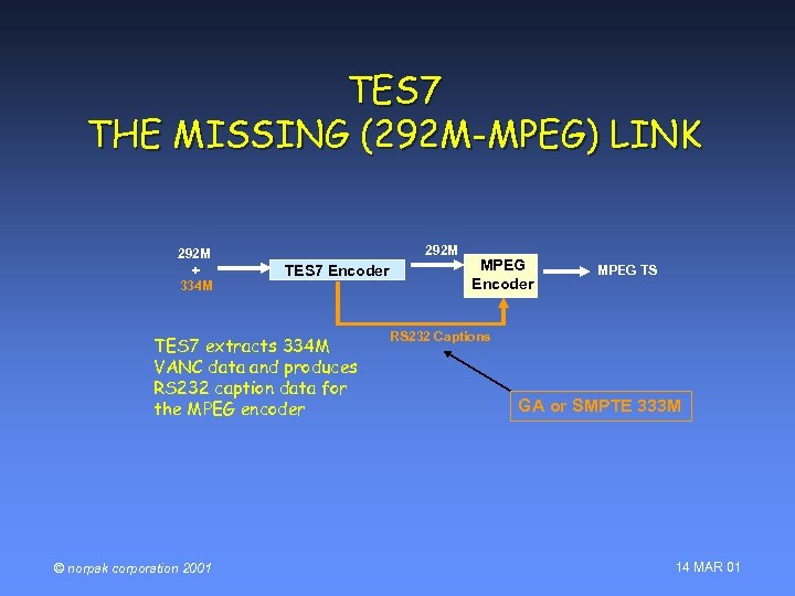 TES 7 THE MISSING (292 M-MPEG) LINK 292 M + 334 M 292 M