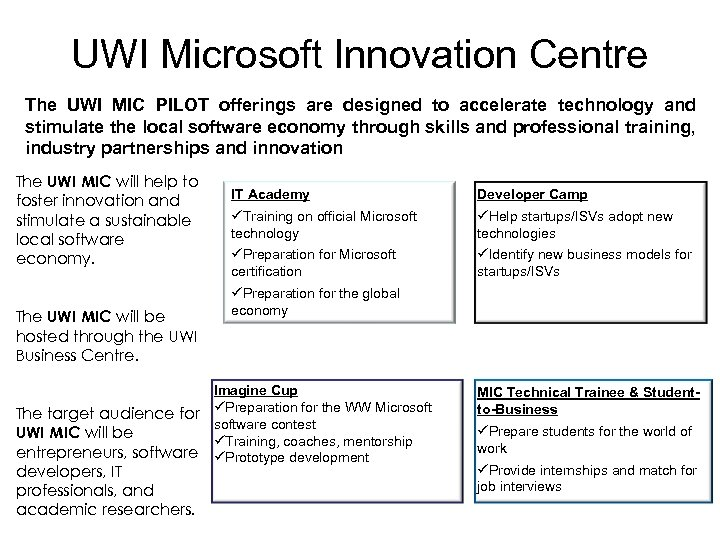 UWI Microsoft Innovation Centre The UWI MIC PILOT offerings are designed to accelerate technology