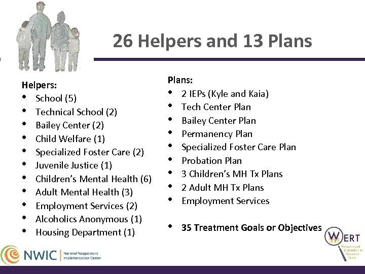 26 Helpers and 13 Plans Helpers: • School (5) • Technical School (2) •