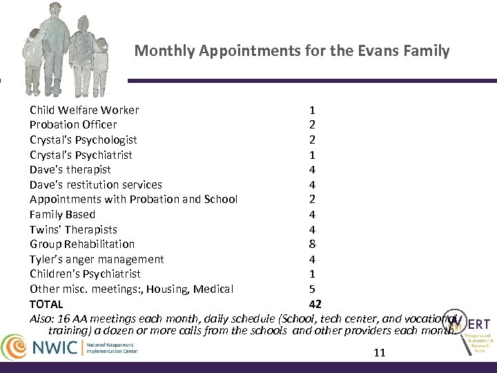 Monthly Appointments for the Evans Family Child Welfare Worker 1 Probation Officer 2 Crystal's