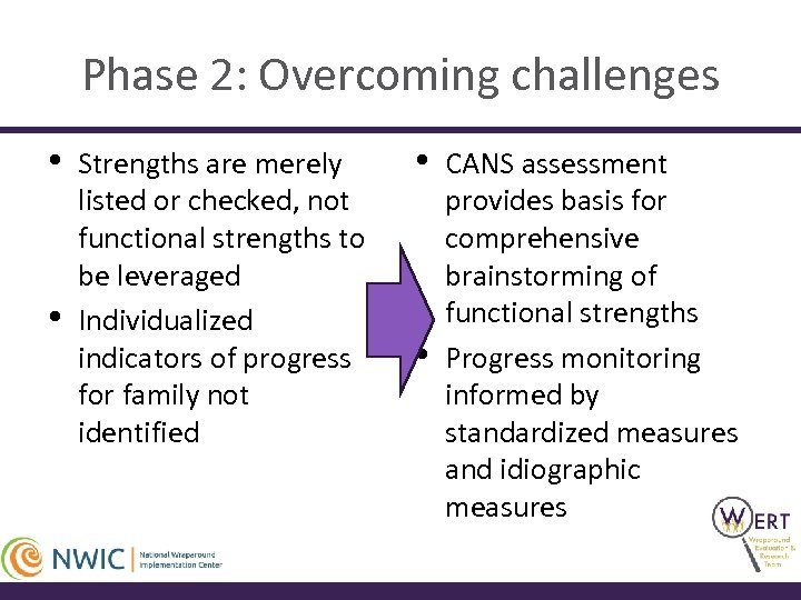Phase 2: Overcoming challenges • • Strengths are merely listed or checked, not functional