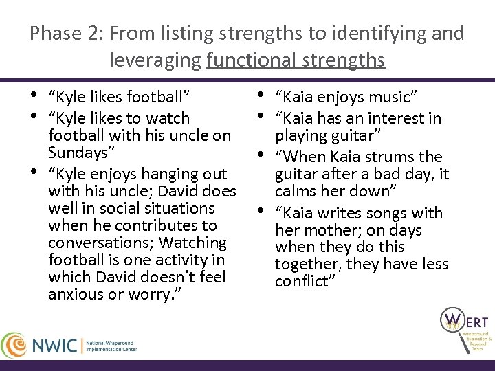 Phase 2: From listing strengths to identifying and leveraging functional strengths • • •