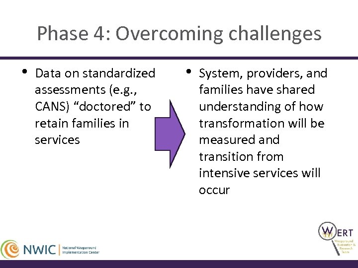 """Phase 4: Overcoming challenges • Data on standardized assessments (e. g. , CANS) """"doctored"""""""
