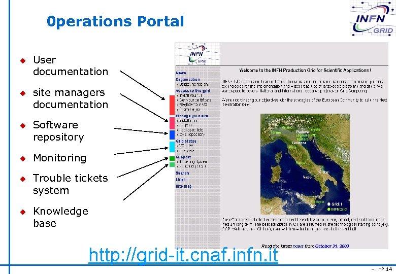 0 perations Portal u u u User documentation site managers documentation Software repository Monitoring