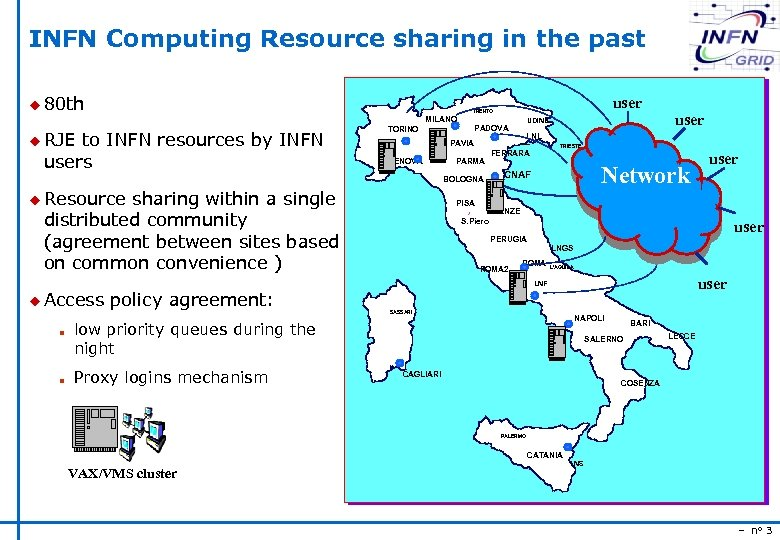 INFN Computing Resource sharing in the past u 80 th user TRENTO MILANO u