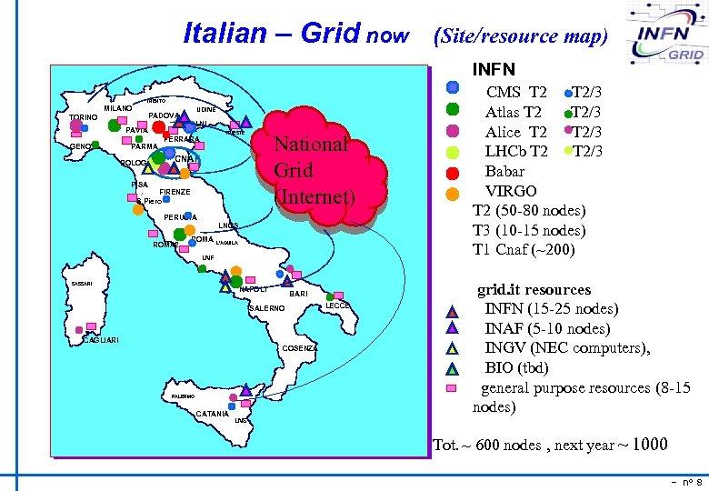 Italian – Grid now (Site/resource map) INFN TRENTO MILANO UDINE PADOVA TORINO LNL PAVIA