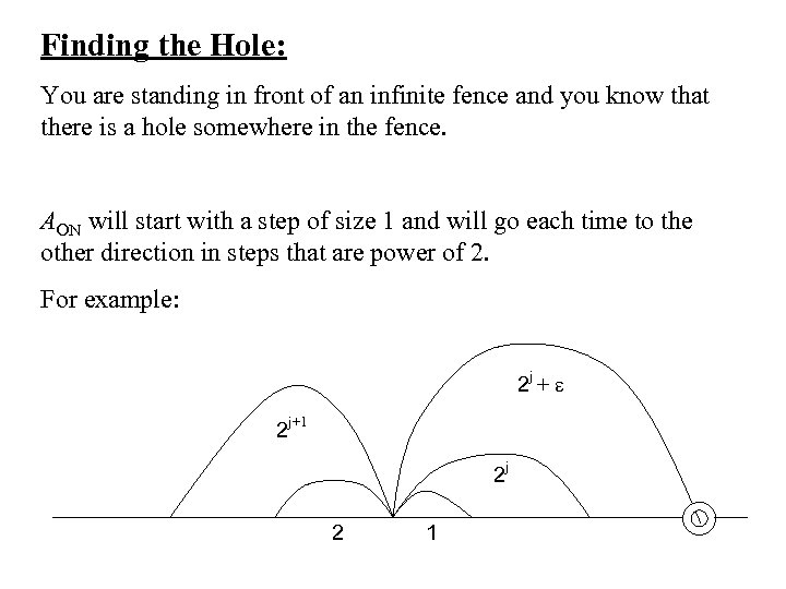 Finding the Hole: You are standing in front of an infinite fence and you