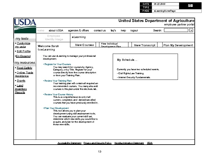 DATE TYPE PAGE 05. 22. 2003 SB e. Learning. Home. Page United States Department