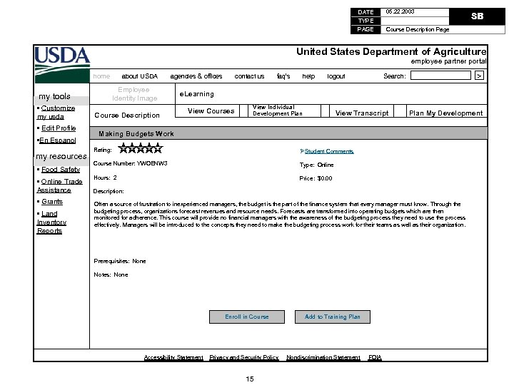 DATE 05. 22. 2003 TYPE PAGE Course Description Page SB United States Department of