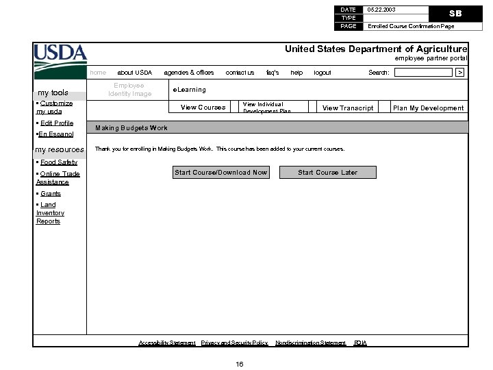 DATE TYPE PAGE 05. 22. 2003 SB Enrolled Course Confirmation Page United States Department