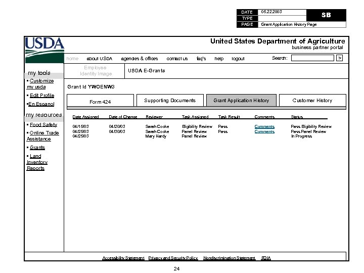 DATE TYPE PAGE 05. 22. 2003 SB Grant Application History Page United States Department