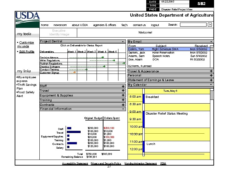 DATE 05. 22. 2003 TYPE PAGE Disaster Relief Project View SB 2 United States