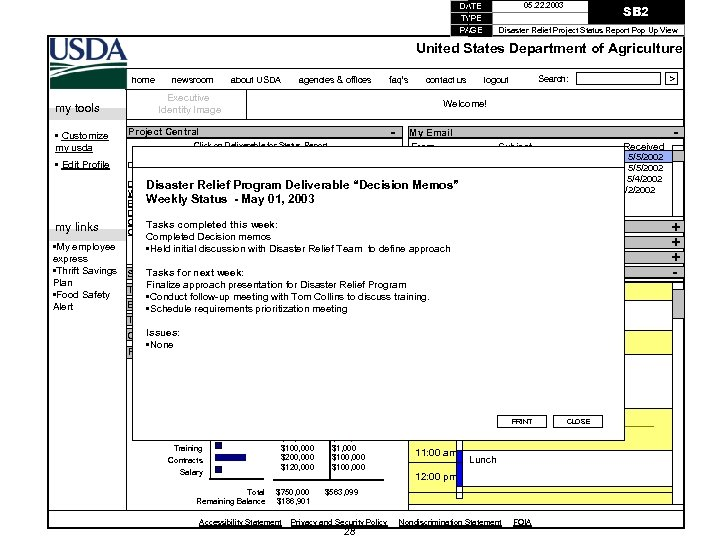 05. 22. 2003 DATE TYPE PAGE SB 2 Disaster Relief Project Status Report Pop