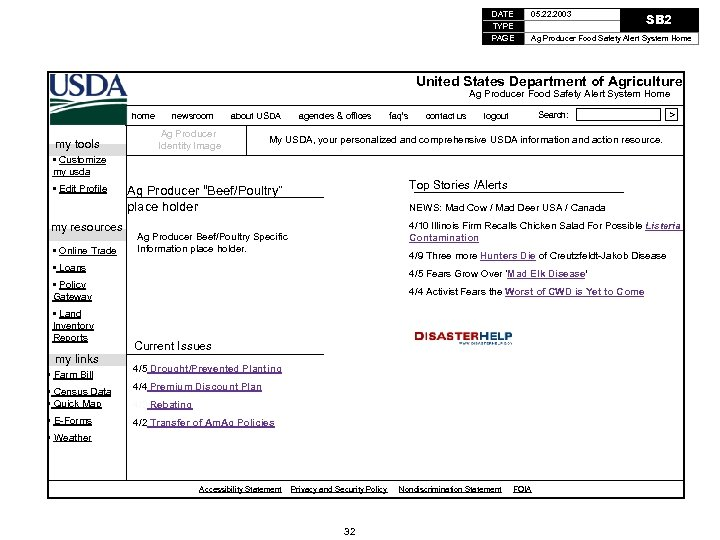 DATE TYPE PAGE 05. 22. 2003 SB 2 Ag Producer Food Safety Alert System