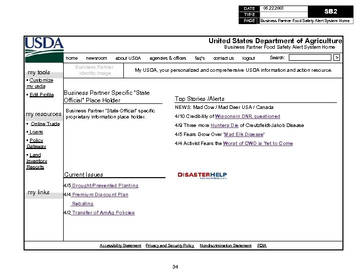DATE TYPE PAGE 05. 22. 2003 SB 2 Business Partner Food Safety Alert System