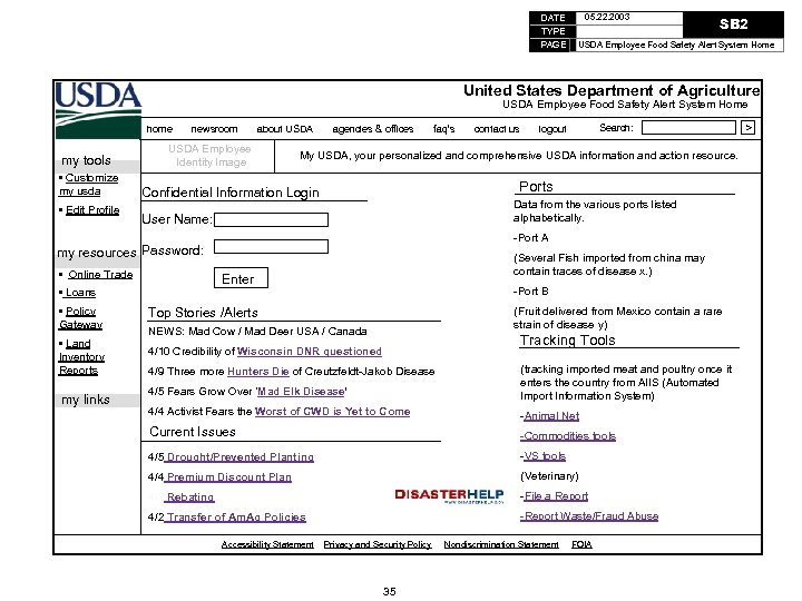 DATE TYPE PAGE 05. 22. 2003 SB 2 USDA Employee Food Safety Alert System