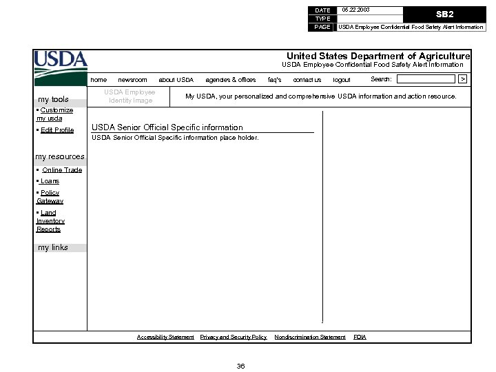 DATE TYPE PAGE 05. 22. 2003 SB 2 USDA Employee Confidential Food Safety Alert