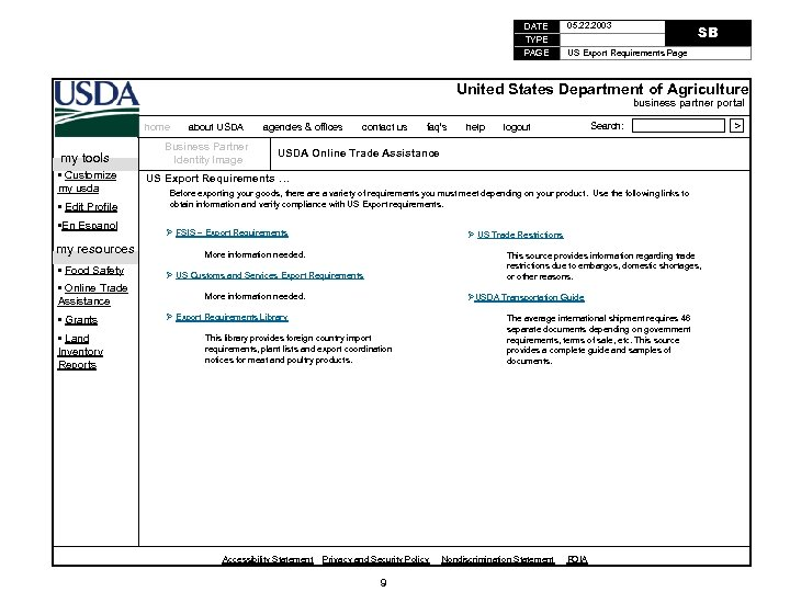 DATE TYPE PAGE 05. 22. 2003 SB US Export Requirements Page United States Department