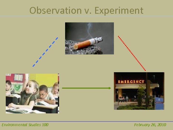 Observation v. Experiment Environmental Studies 100 February 26, 2010