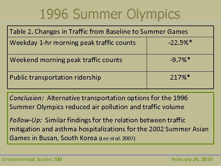 1996 Summer Olympics Table 2. Changes in Traffic from Baseline to Summer Games Weekday