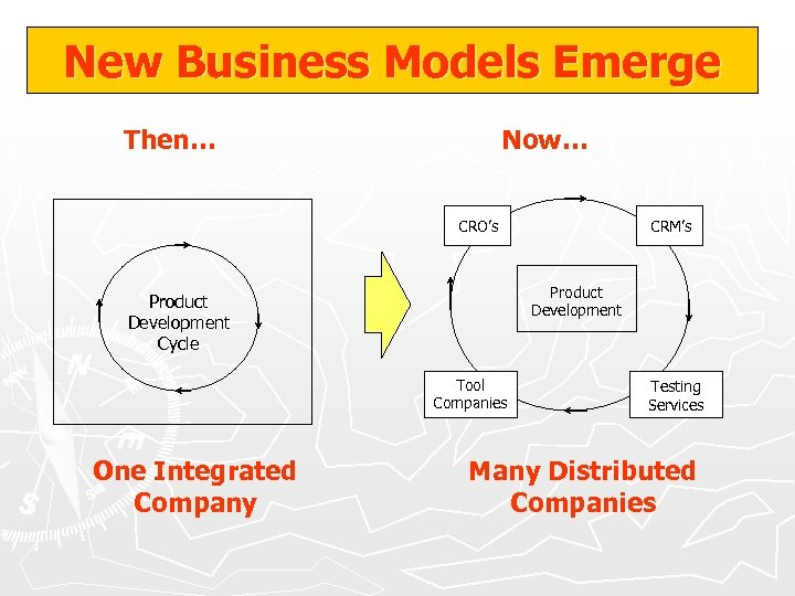 New Business Models Emerge Then… Now… CRM's CRO's Product Development Cycle Tool Companies One